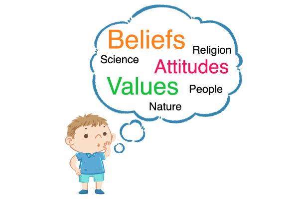 "Child with thought bubble. Text inside thought bubble reads ""beliefs, values, attitudes, religion, nature, science, humans"""